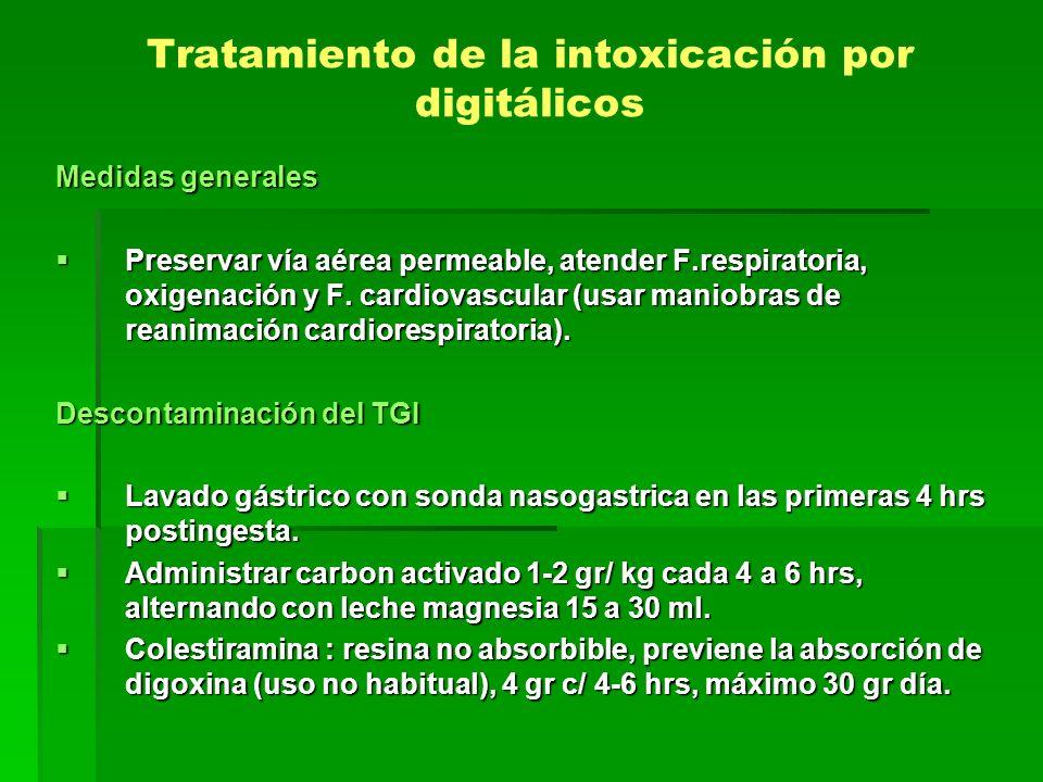 Tratamiento de la intoxicación por digitálicos Manejo de trastornos del ritmo Bradiarritmias: Atropina 0.5-2 mg i.v Bradiarritmias: Atropina 0.5-2 mg i.v En caso de fibrilación auricular administrar K a 0.5- 0.75 meq/min.
