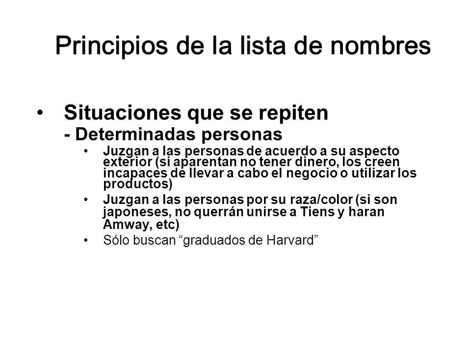 Principios de la lista de nombres Situaciones que se repiten - Determinadas personas Juzgan a las personas de acuerdo a su aspecto exterior (si aparen