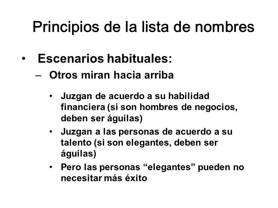 Principios de la lista de nombres Escenarios habituales: –Otros miran hacia arriba Juzgan de acuerdo a su habilidad financiera (si son hombres de nego