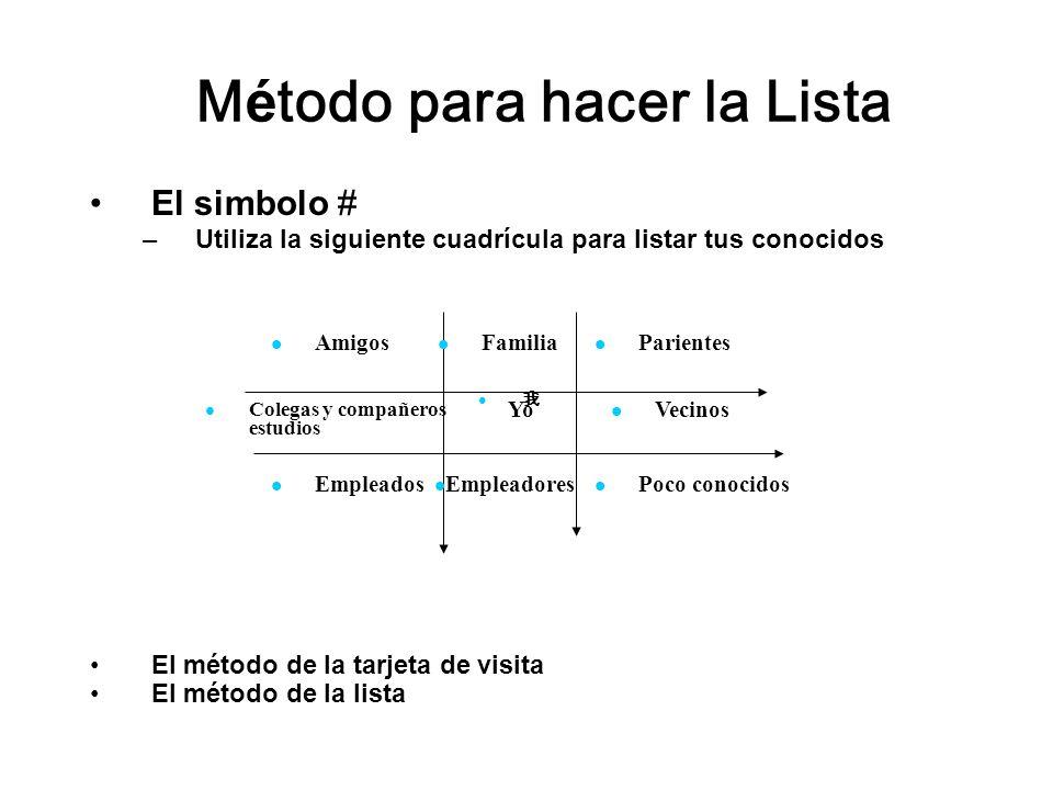 Método para hacer la Lista El simbolo # –Utiliza la siguiente cuadrícula para listar tus conocidos El método de la tarjeta de visita El método de la l