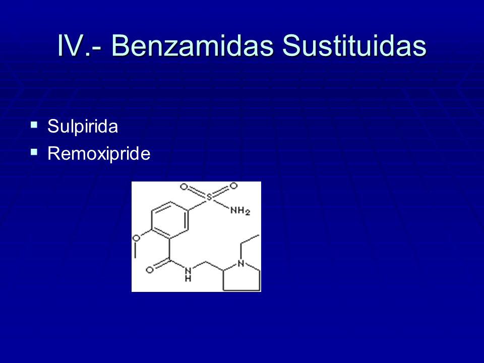 IV.- Benzamidas Sustituidas Sulpirida Remoxipride