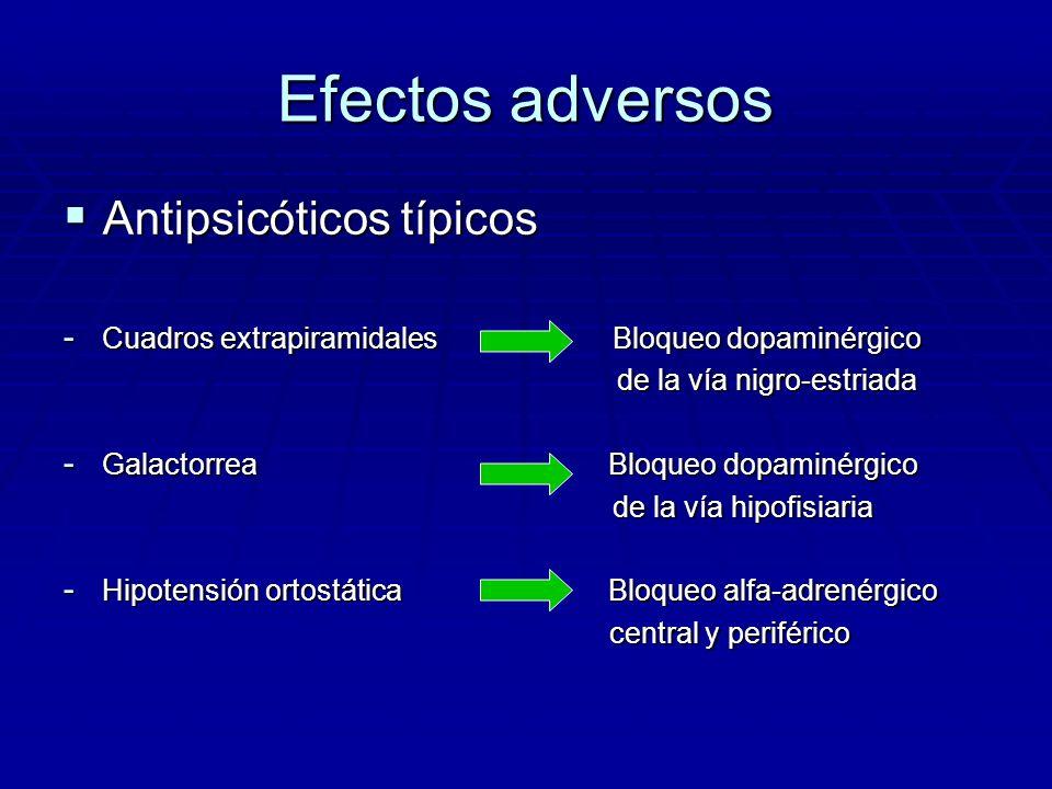 Efectos adversos Antipsicóticos típicos Antipsicóticos típicos - Cuadros extrapiramidales Bloqueo dopaminérgico de la vía nigro-estriada de la vía nig