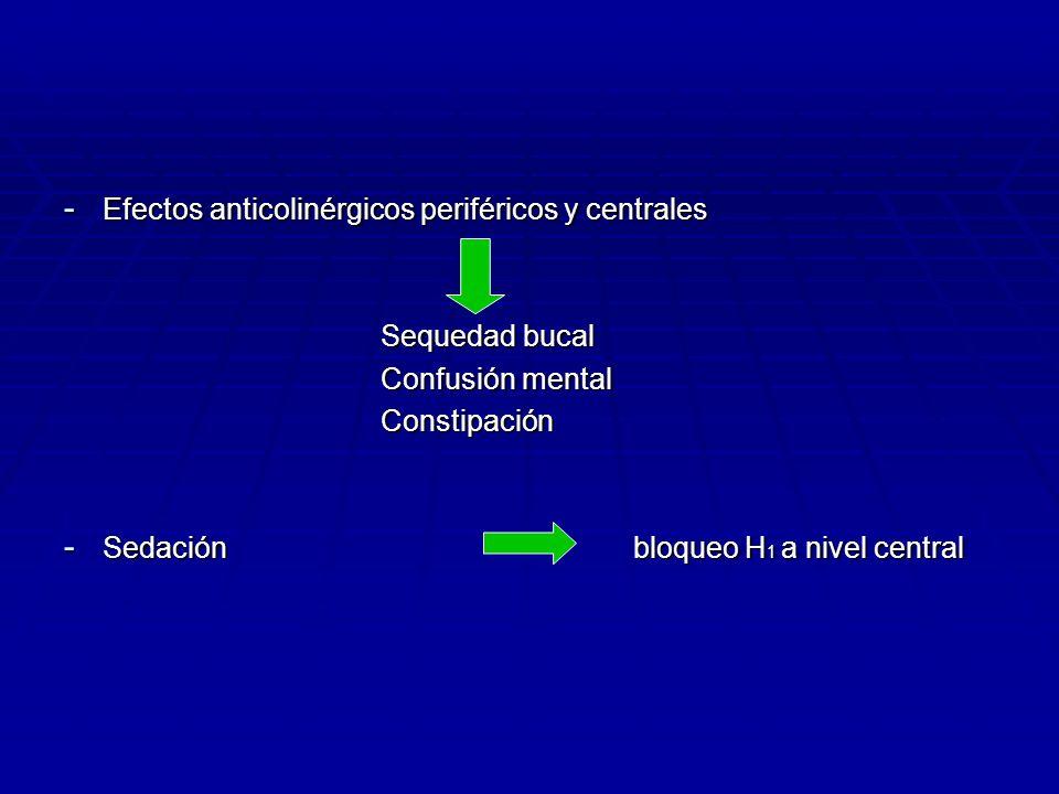 - Efectos anticolinérgicos periféricos y centrales Sequedad bucal Confusión mental Constipación - Sedación bloqueo H 1 a nivel central