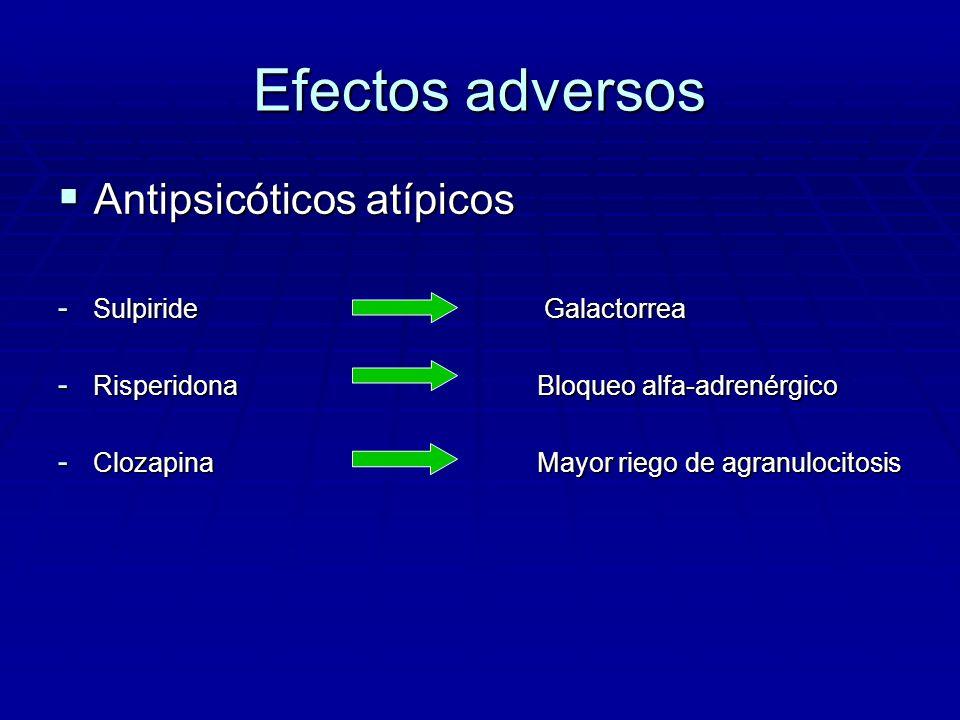 Efectos adversos Antipsicóticos atípicos Antipsicóticos atípicos - Sulpiride Galactorrea - RisperidonaBloqueo alfa-adrenérgico - ClozapinaMayor riego