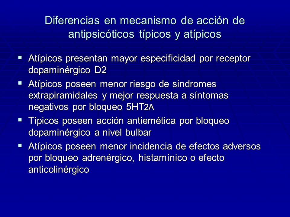 Diferencias en mecanismo de acción de antipsicóticos típicos y atípicos Atípicos presentan mayor especificidad por receptor dopaminérgico D2 Atípicos