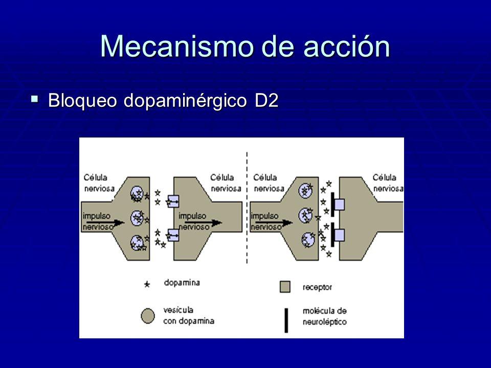 Mecanismo de acción Bloqueo dopaminérgico D2 Bloqueo dopaminérgico D2