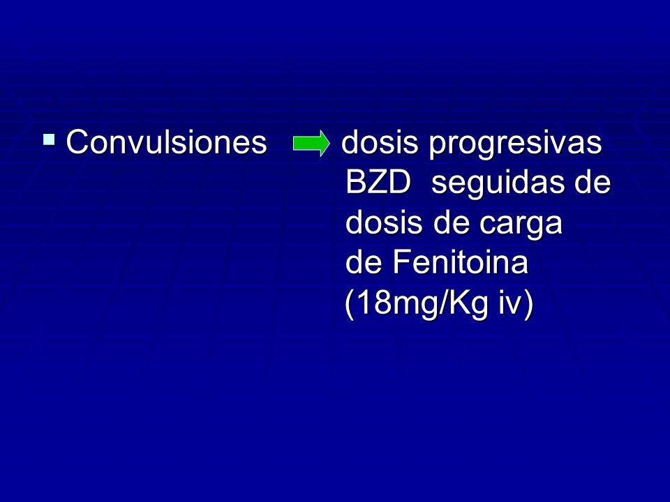 Convulsiones dosis progresivas BZD seguidas de dosis de carga de Fenitoina (18mg/Kg iv) Convulsiones dosis progresivas BZD seguidas de dosis de carga