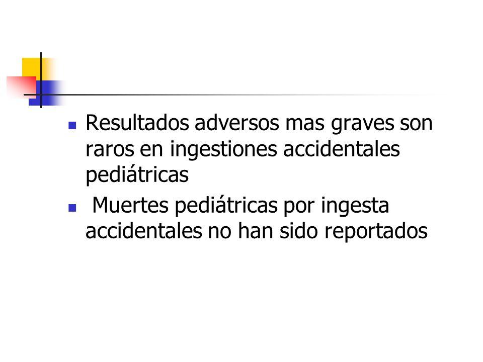 Resultados adversos mas graves son raros en ingestiones accidentales pediátricas Muertes pediátricas por ingesta accidentales no han sido reportados