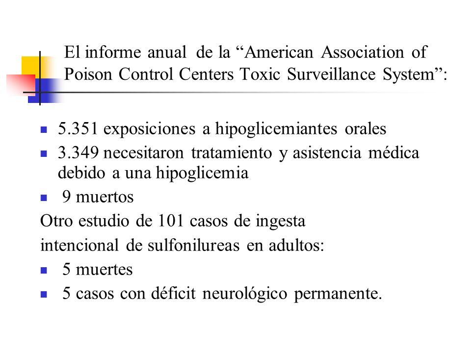 El informe anual de la American Association of Poison Control Centers Toxic Surveillance System: 5.351 exposiciones a hipoglicemiantes orales 3.349 ne