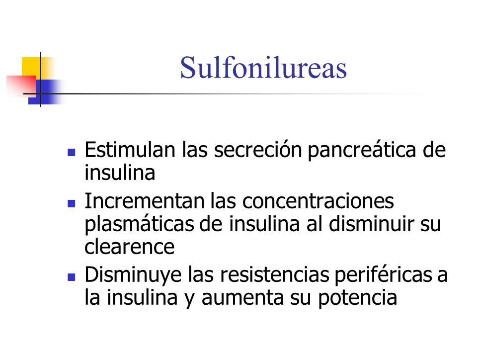 Sulfonilureas Genérico Tolbutamida Clorpropamida Glibenclamida Glipizida Glimepirida t ½ (h) 5,6 35 2-4 3-7 4-6 Duración (h) 6-12 72 18-24 10-24 18-28 Dosis inicio (h) 1-2 g/d 250 mg/d 2,5 mg/d 5 mg/d 1-2 mg/d Dosis máx.