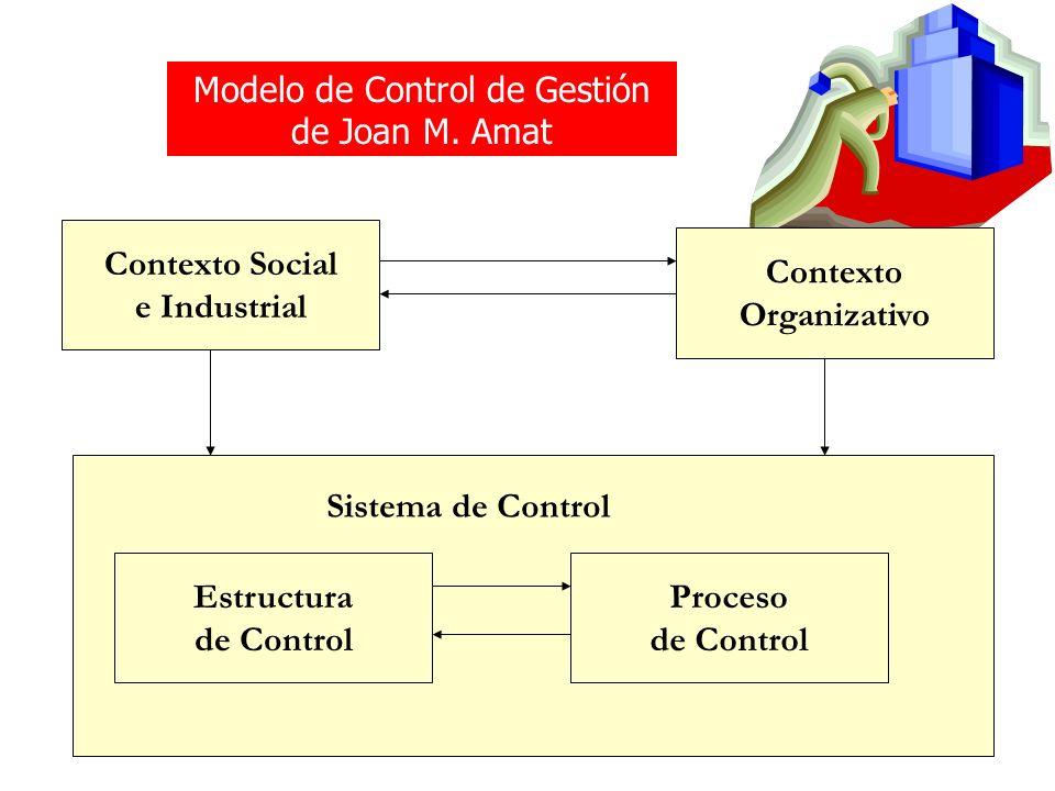 Contexto Social e Industrial Contexto Organizativo Estructura de Control Proceso de Control Sistema de Control Modelo de Control de Gestión de Joan M.