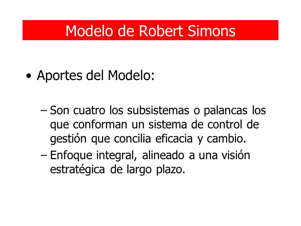 Modelo de Robert Simons Aportes del Modelo: –Son cuatro los subsistemas o palancas los que conforman un sistema de control de gestión que concilia efi