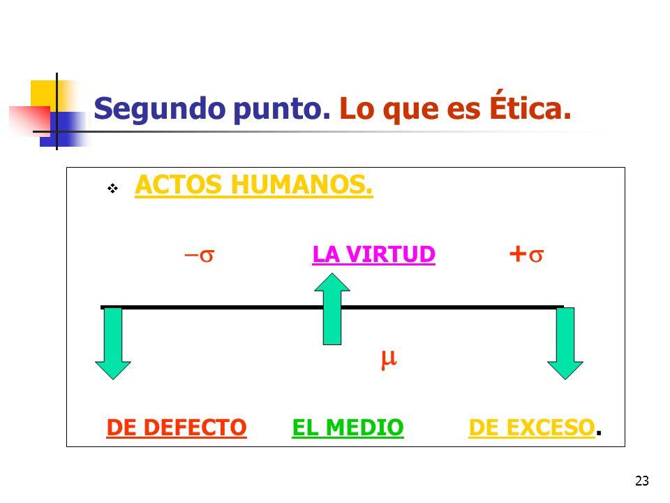 23 Segundo punto. Lo que es Ética. ACTOS HUMANOS. LA VIRTUD + DE DEFECTO EL MEDIO DE EXCESO.