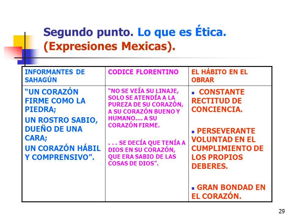 29 Segundo punto. Lo que es Ética. (Expresiones Mexicas). INFORMANTES DE SAHAGÚN CODICE FLORENTINOEL HÁBITO EN EL OBRAR UN CORAZÓN FIRME COMO LA PIEDR