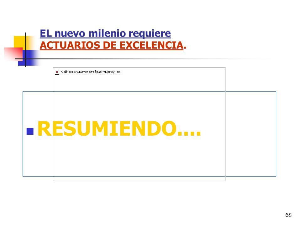 68 EL nuevo milenio requiere ACTUARIOS DE EXCELENCIA. RESUMIENDO....