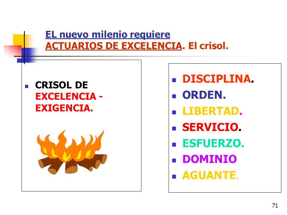 71 EL nuevo milenio requiere ACTUARIOS DE EXCELENCIA. El crisol. CRISOL DE EXCELENCIA - EXIGENCIA. DISCIPLINA. ORDEN. LIBERTAD. SERVICIO. ESFUERZO. DO