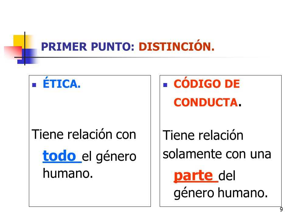 9 PRIMER PUNTO: DISTINCIÓN. ÉTICA. Tiene relación con todo el género humano. CÓDIGO DE CONDUCTA. Tiene relación solamente con una parte del género hum
