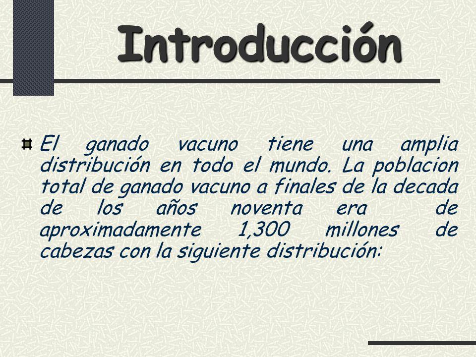 Ganado vacuno a nivel mundial Periodo de 1980 - 1990 Existencia total 1,300.000.000