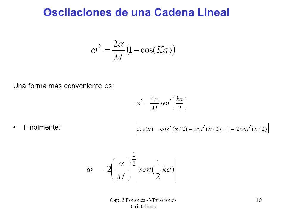 Cap. 3 Fonones - Vibraciones Cristalinas 10 Oscilaciones de una Cadena Lineal Una forma más conveniente es: Finalmente: