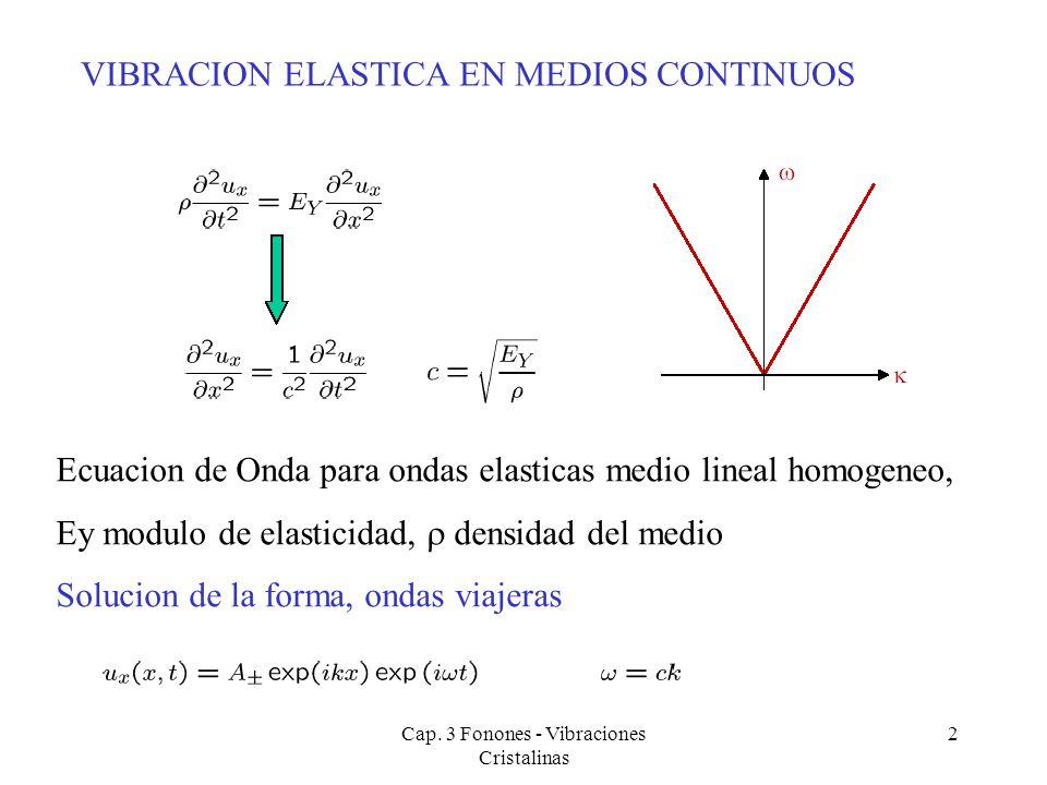 Cap. 3 Fonones - Vibraciones Cristalinas 2 VIBRACION ELASTICA EN MEDIOS CONTINUOS Ecuacion de Onda para ondas elasticas medio lineal homogeneo, Ey mod