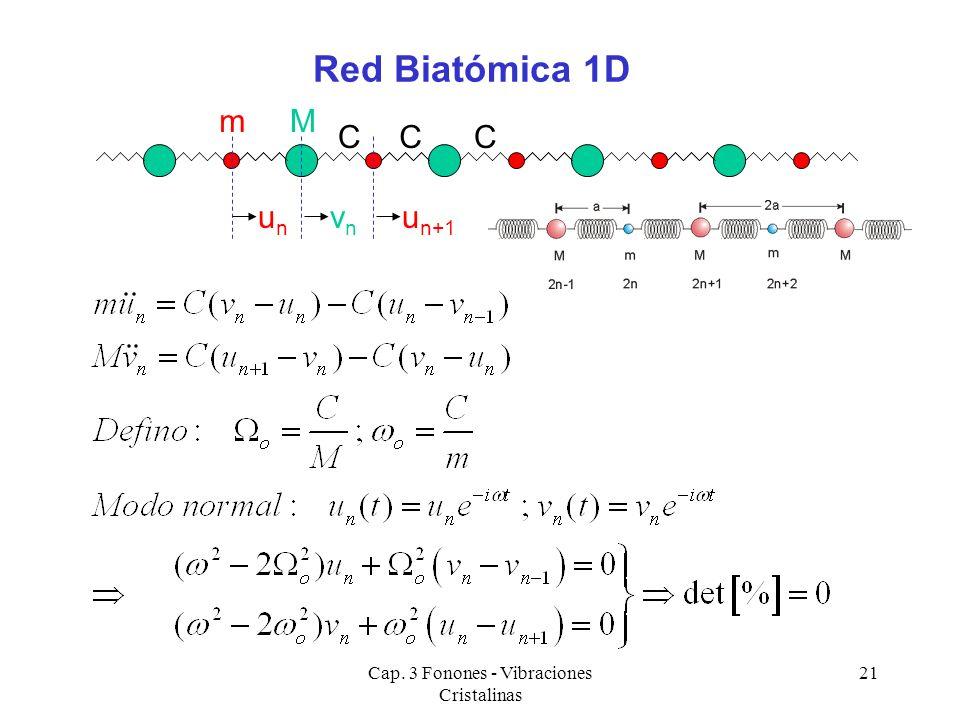 Cap. 3 Fonones - Vibraciones Cristalinas 21 Red Biatómica 1D Mmunun u n+1 vnvn CCC