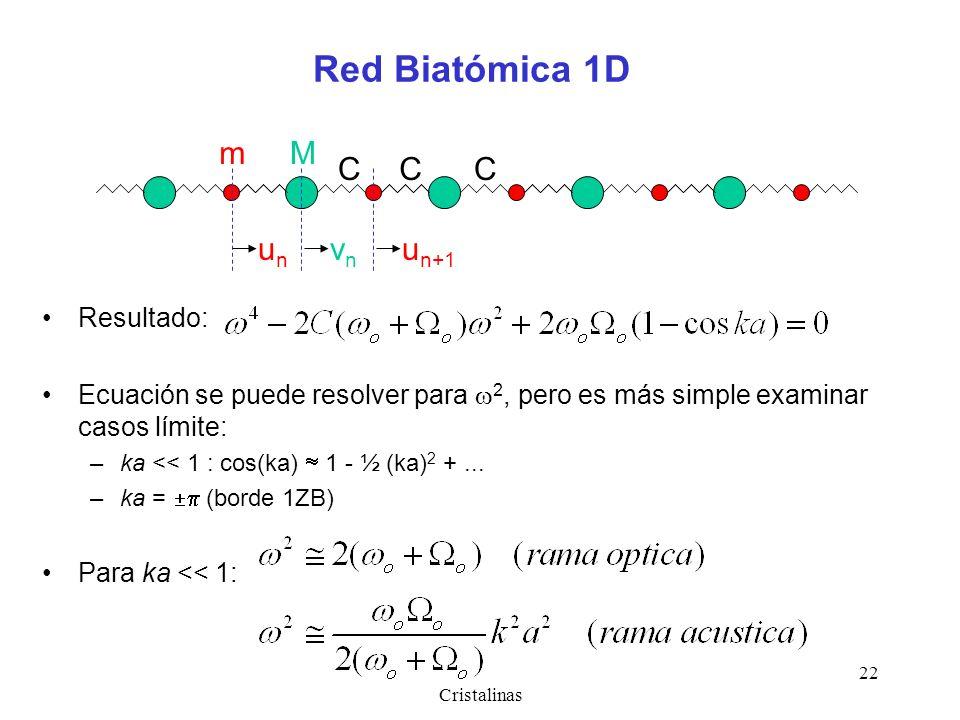 Cap. 3 Fonones - Vibraciones Cristalinas 22 Red Biatómica 1D Mm unun u n+1 vnvn CCC Resultado: Ecuación se puede resolver para 2, pero es más simple e