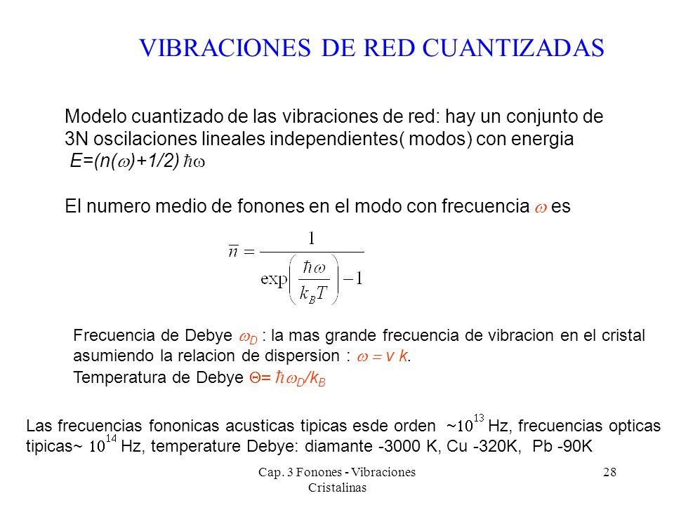 Cap. 3 Fonones - Vibraciones Cristalinas 28 VIBRACIONES DE RED CUANTIZADAS Modelo cuantizado de las vibraciones de red: hay un conjunto de 3N oscilaci
