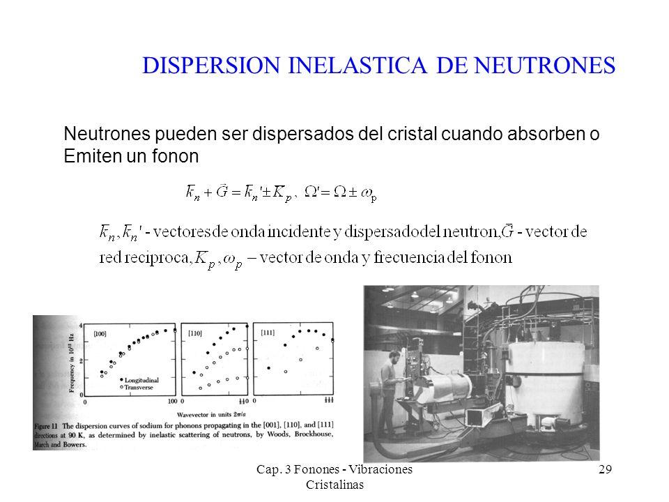 Cap. 3 Fonones - Vibraciones Cristalinas 29 DISPERSION INELASTICA DE NEUTRONES Neutrones pueden ser dispersados del cristal cuando absorben o Emiten u