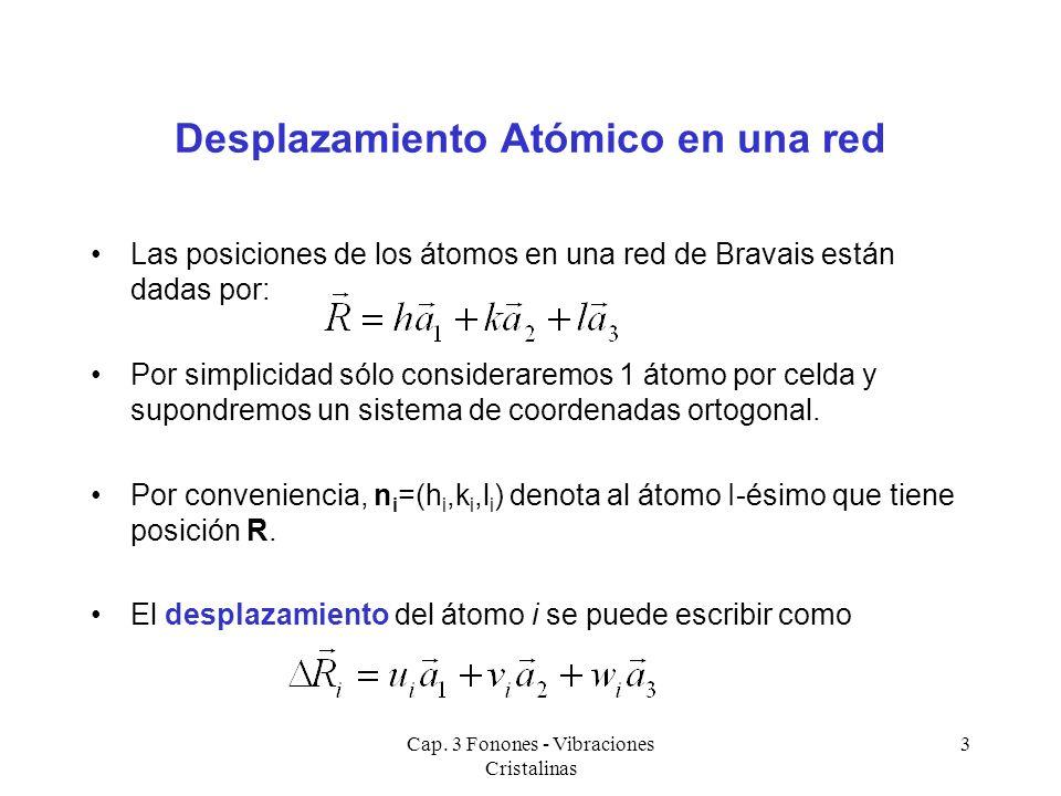 Cap. 3 Fonones - Vibraciones Cristalinas 3 Desplazamiento Atómico en una red Las posiciones de los átomos en una red de Bravais están dadas por: Por s