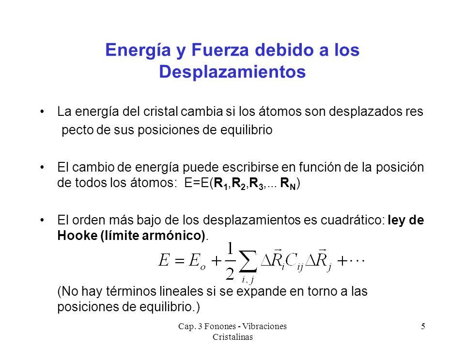 Cap. 3 Fonones - Vibraciones Cristalinas 5 Energía y Fuerza debido a los Desplazamientos La energía del cristal cambia si los átomos son desplazados r