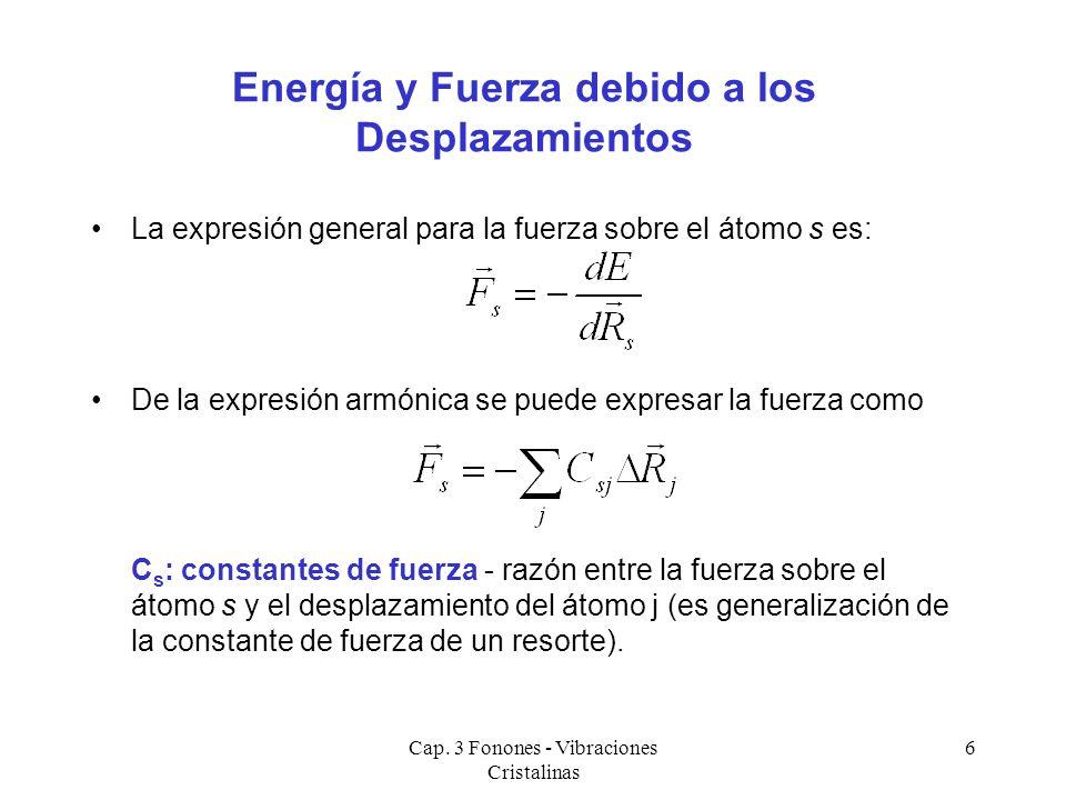 Cap. 3 Fonones - Vibraciones Cristalinas 6 Energía y Fuerza debido a los Desplazamientos La expresión general para la fuerza sobre el átomo s es: De l