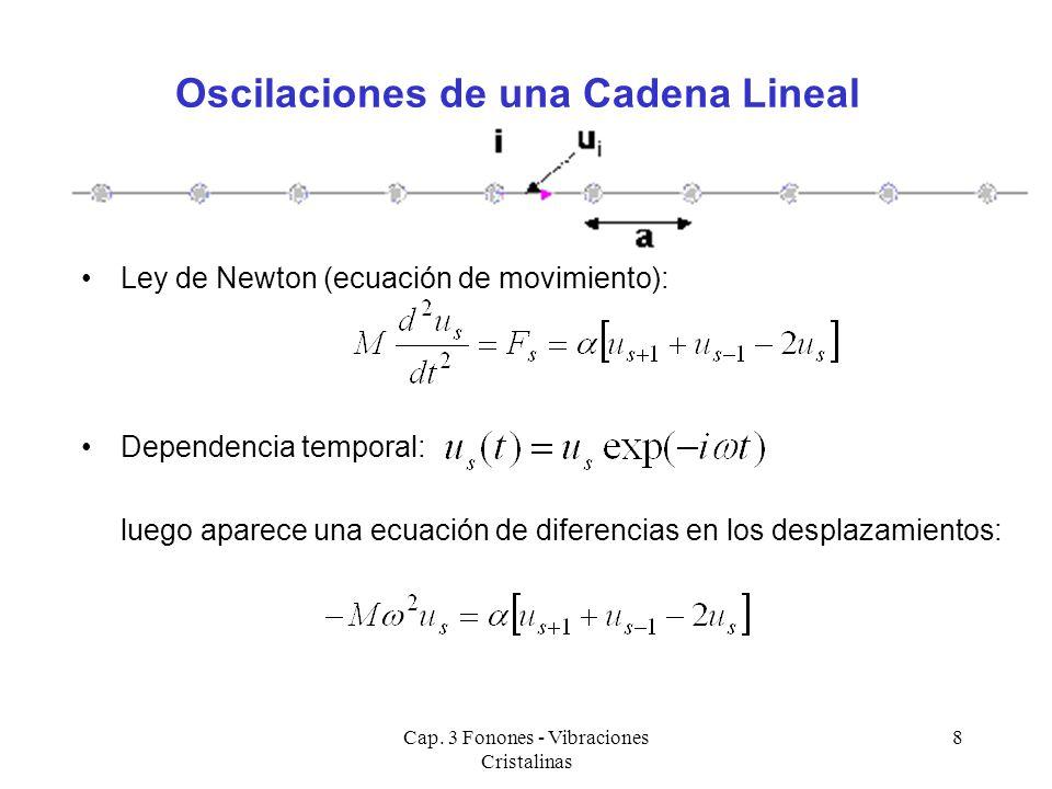 Cap. 3 Fonones - Vibraciones Cristalinas 8 Ley de Newton (ecuación de movimiento): Dependencia temporal: luego aparece una ecuación de diferencias en