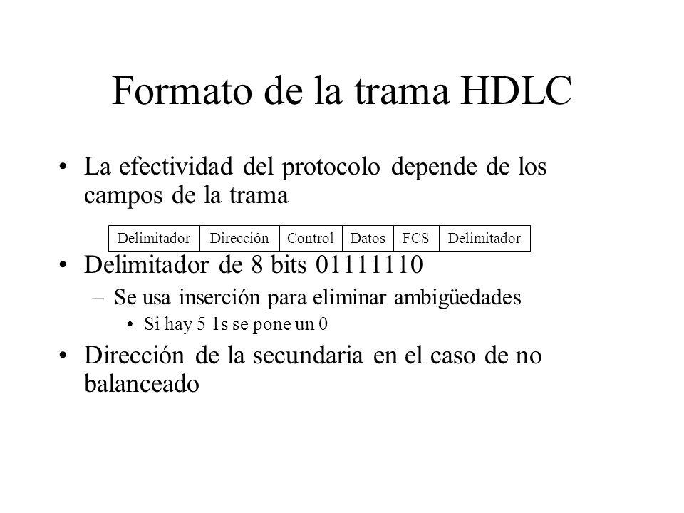 Formato de la trama HDLC La efectividad del protocolo depende de los campos de la trama Delimitador de 8 bits 01111110 –Se usa inserción para eliminar