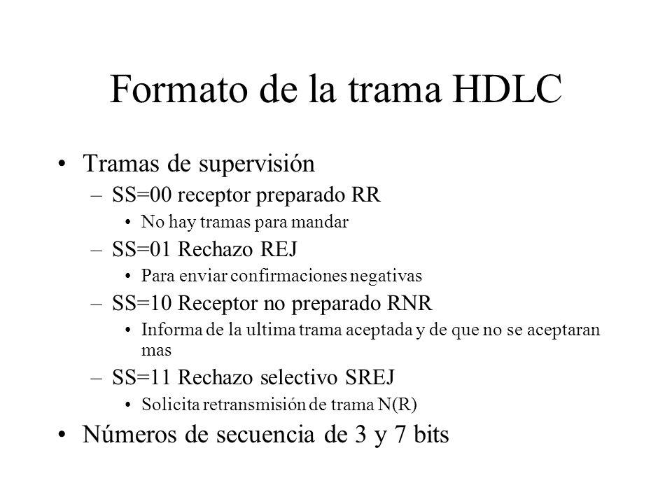 Formato de la trama HDLC Tramas de supervisión –SS=00 receptor preparado RR No hay tramas para mandar –SS=01 Rechazo REJ Para enviar confirmaciones ne