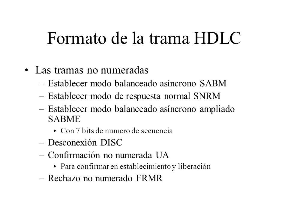 Formato de la trama HDLC Las tramas no numeradas –Establecer modo balanceado asíncrono SABM –Establecer modo de respuesta normal SNRM –Establecer modo