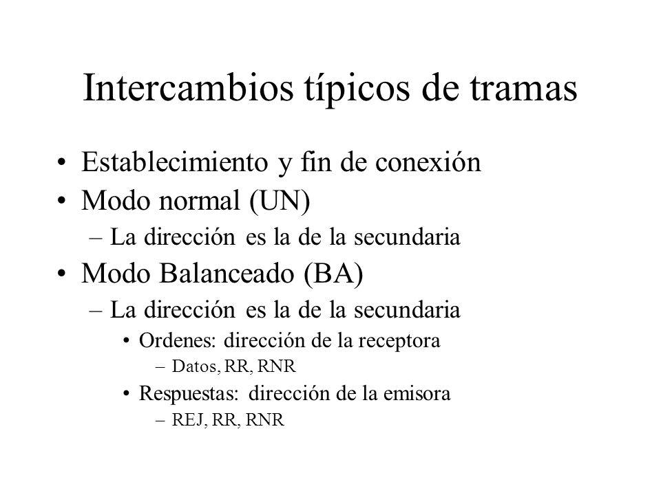 Intercambios típicos de tramas Establecimiento y fin de conexión Modo normal (UN) –La dirección es la de la secundaria Modo Balanceado (BA) –La direcc