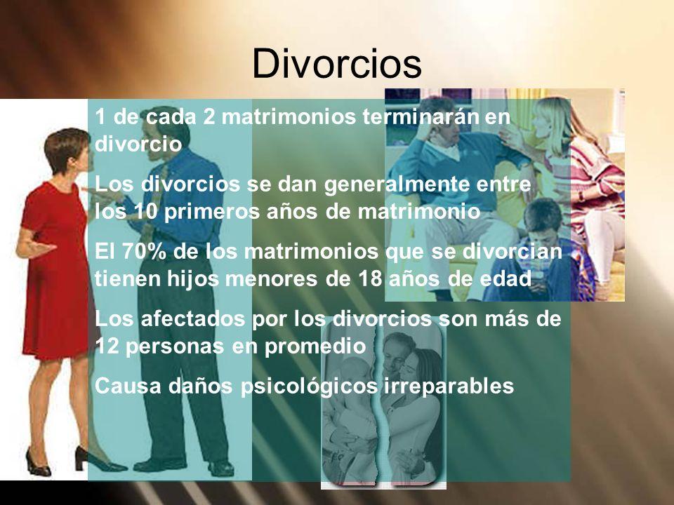Divorcios 1 de cada 2 matrimonios terminarán en divorcio Los divorcios se dan generalmente entre los 10 primeros años de matrimonio El 70% de los matr