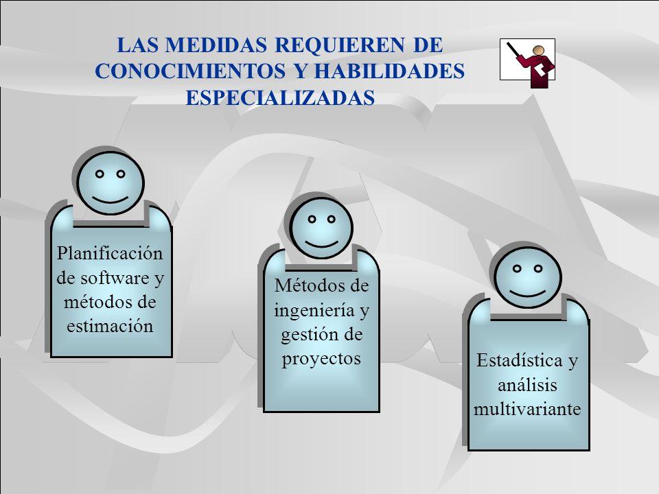 LAS MEDIDAS REQUIEREN DE CONOCIMIENTOS Y HABILIDADES ESPECIALIZADAS Métodos de ingeniería y gestión de proyectos Estadística y análisis multivariante