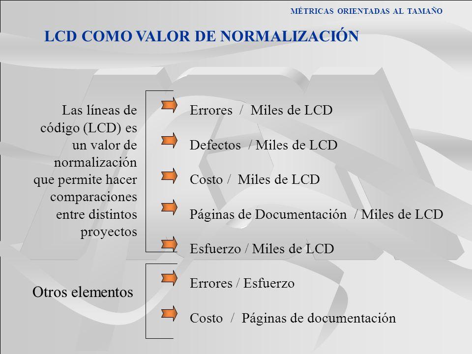 MÉTRICAS ORIENTADAS AL TAMAÑO LCD COMO VALOR DE NORMALIZACIÓN Las líneas de código (LCD) es un valor de normalización que permite hacer comparaciones