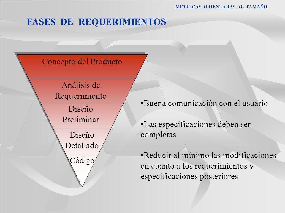 MÉTRICAS ORIENTADAS AL TAMAÑO FASES DE REQUERIMIENTOS Concepto del Producto Análisis de Requerimiento Diseño Preliminar Diseño Detallado Código Buena