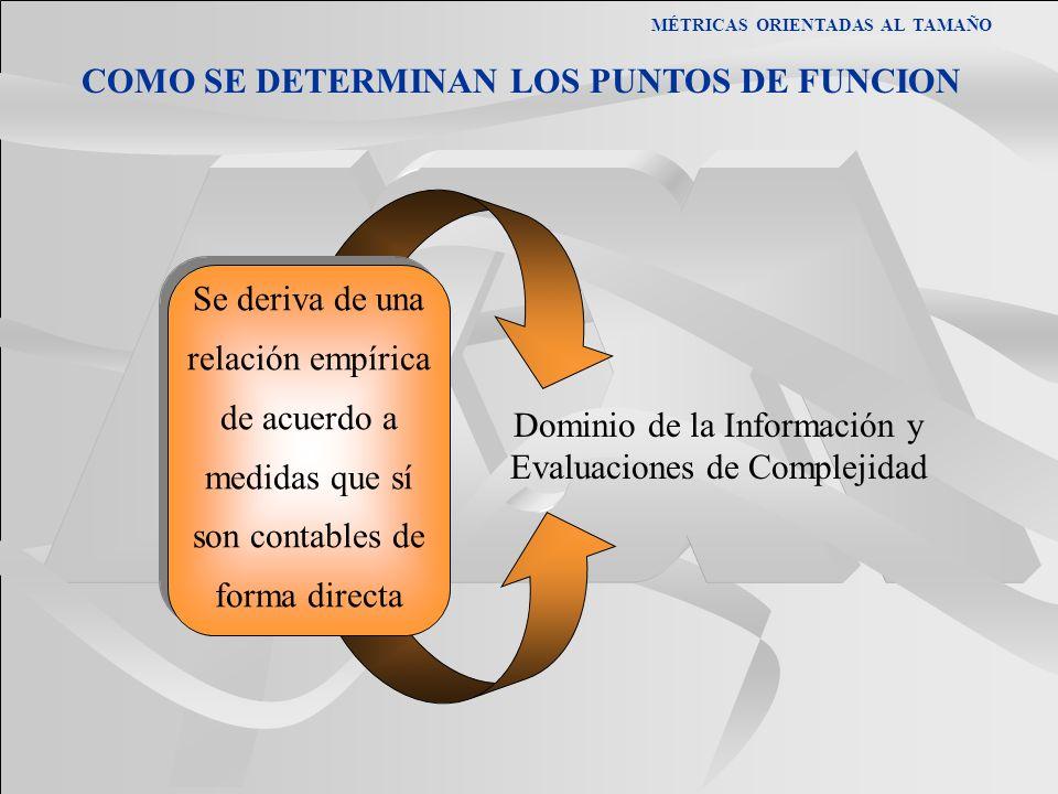 MÉTRICAS ORIENTADAS AL TAMAÑO COMO SE DETERMINAN LOS PUNTOS DE FUNCION Se deriva de una relación empírica de acuerdo a medidas que sí son contables de