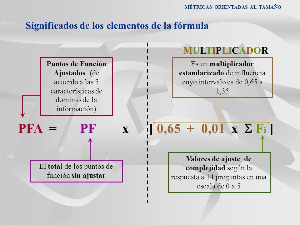 MÉTRICAS ORIENTADAS AL TAMAÑO PFA = PF x [ 0,65 + 0,01 x F i ] Significados de los elementos de la fórmula Puntos de Función Ajustados (de acuerdo a l