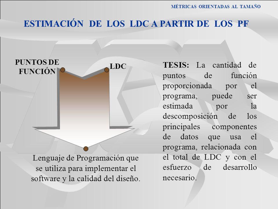 MÉTRICAS ORIENTADAS AL TAMAÑO ESTIMACIÓN DE LOS LDC A PARTIR DE LOS PF PUNTOS DE FUNCIÓN LDC Lenguaje de Programación que se utiliza para implementar