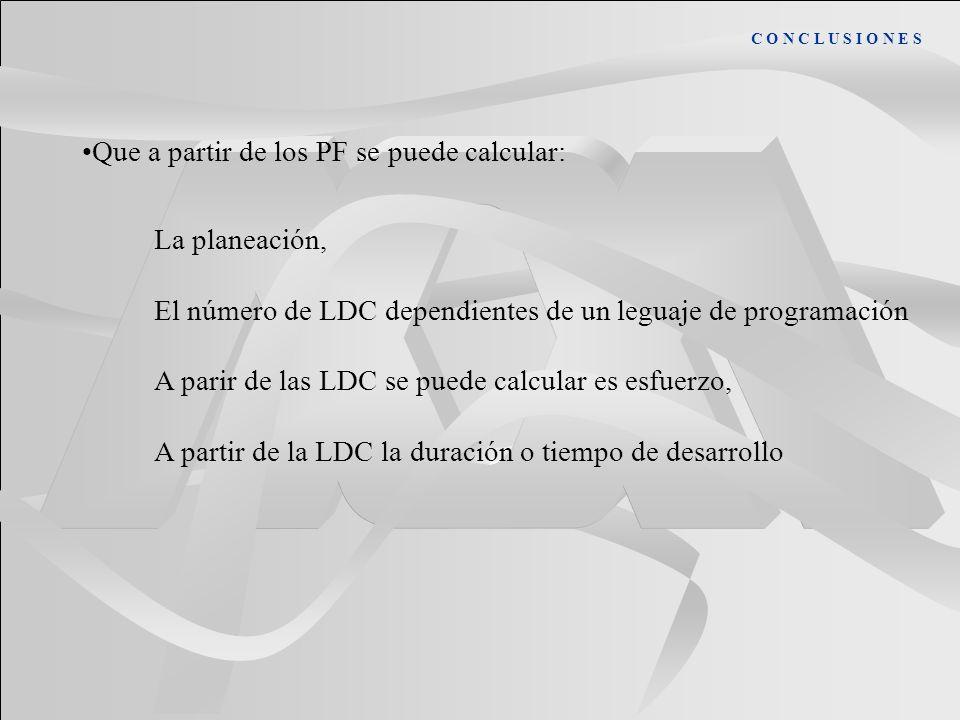 Que a partir de los PF se puede calcular: C O N C L U S I O N E S La planeación, El número de LDC dependientes de un leguaje de programación A parir d