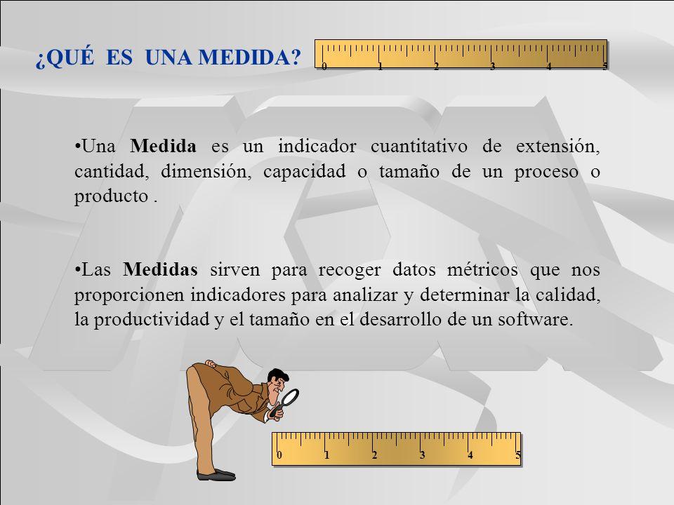 012345 ¿QUÉ ES UNA MEDIDA? Una Medida es un indicador cuantitativo de extensión, cantidad, dimensión, capacidad o tamaño de un proceso o producto. Las