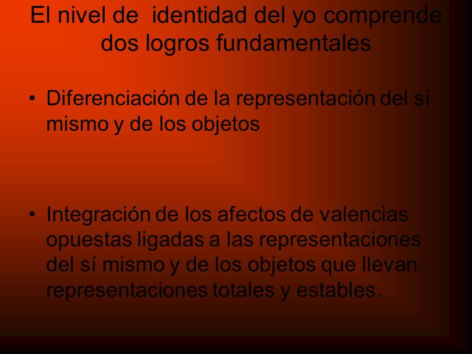 Diagnostico estructural. Organización neurótica Organización limítrofe Organización psicotica.