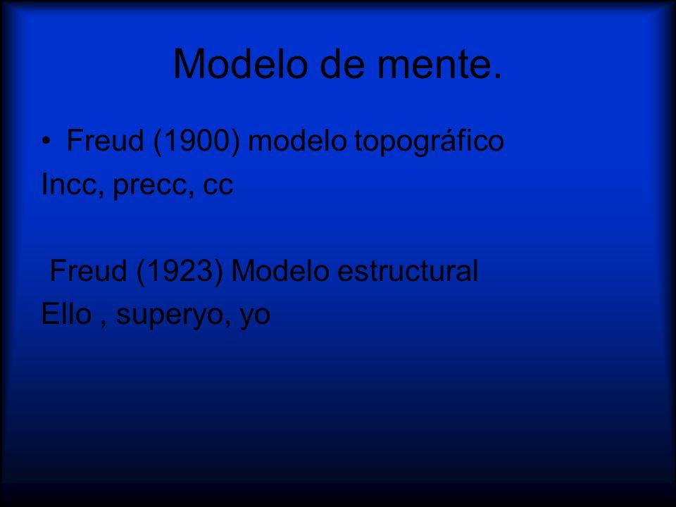 Surge el modelo estructural, el cual tiene como eje central el proceso de internalización de las relaciones objetales.