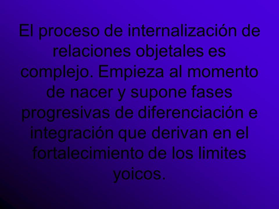 Modelo de internalización de relaciones objetales. Introyección. Identificación. Identidad del yo.