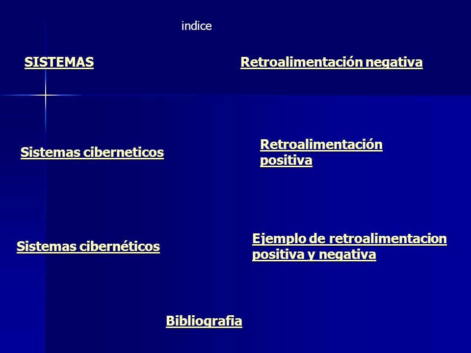 SISTEMAS Sistemas ciberneticos Sistemas ciberneticos Sistemas cibernéticos Sistemas cibernéticos Retroalimentación negativa Retroalimentación negativa