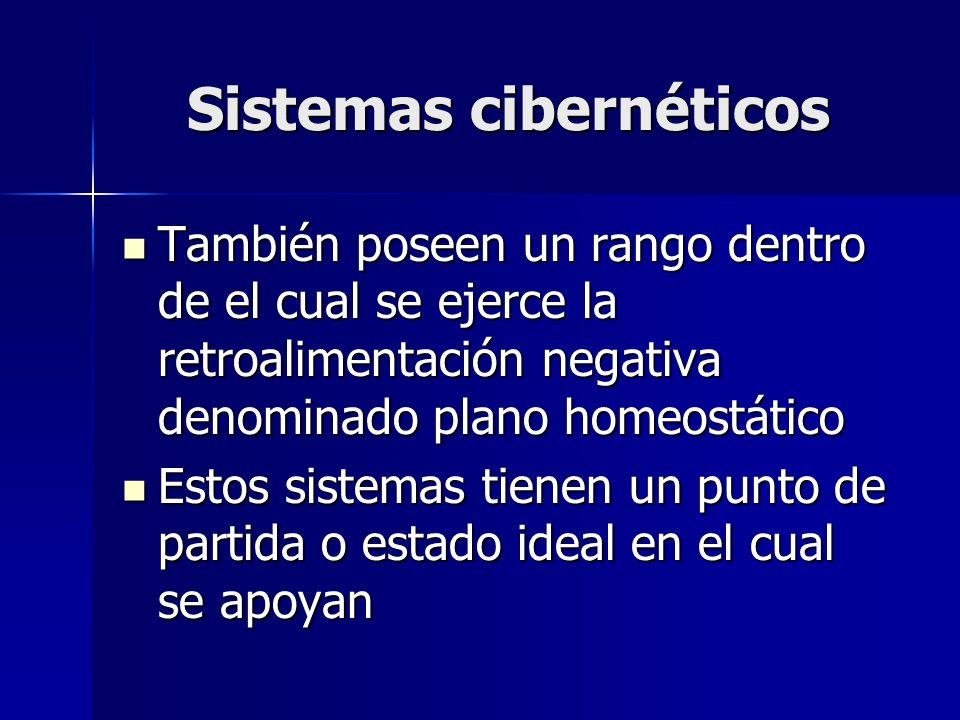 Sistemas cibernéticos También poseen un rango dentro de el cual se ejerce la retroalimentación negativa denominado plano homeostático También poseen u